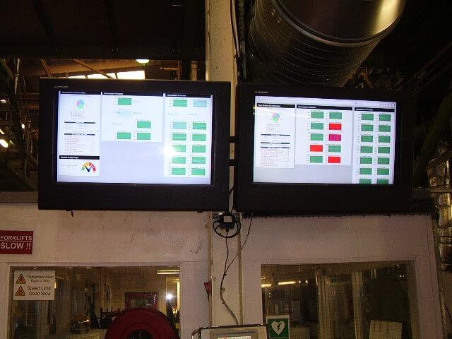 Digital Signage to Display KPIs