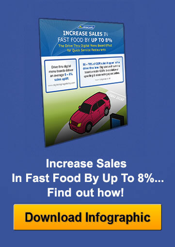 Increase sales in fast food infographic